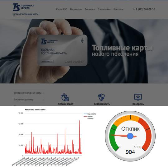 Реклама сайта домакострома.ру как разрабатывается интернет-реклама